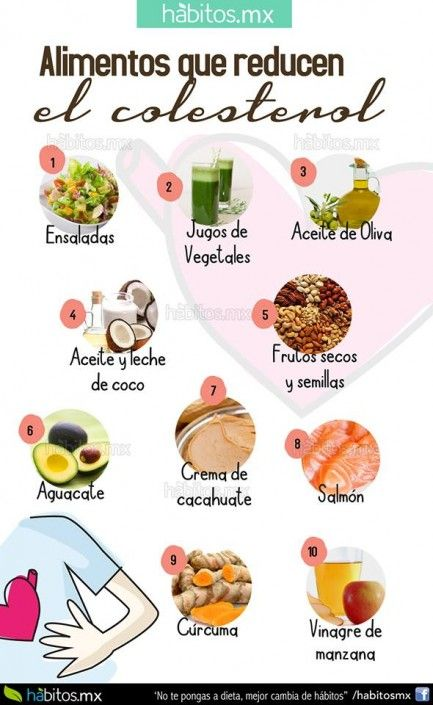 Alimentos que reducen el colesterol - Alimentos a evitar con colesterol alto ...