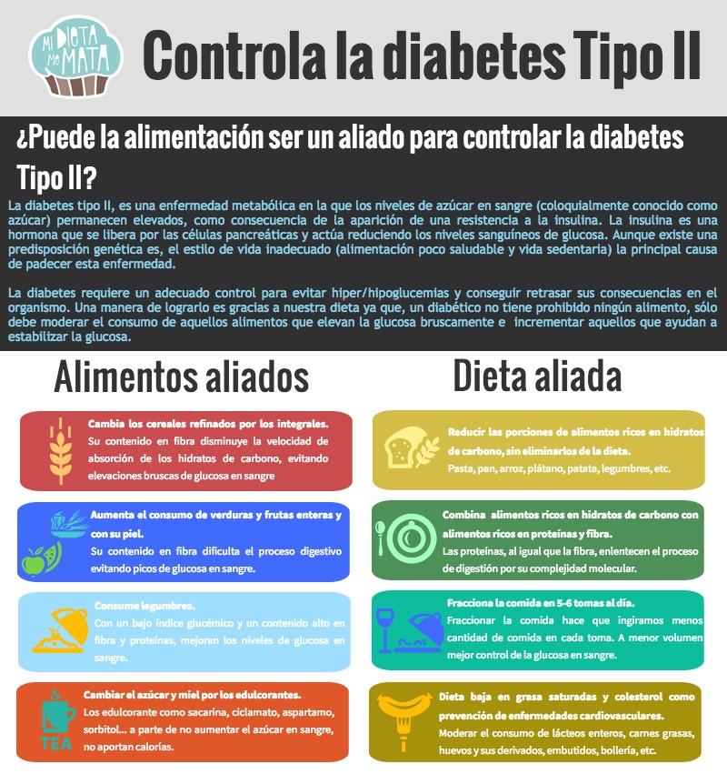 Dieta Para Diabetes Tipo 2 Pdf - HELPING DIABETES PATIENTS
