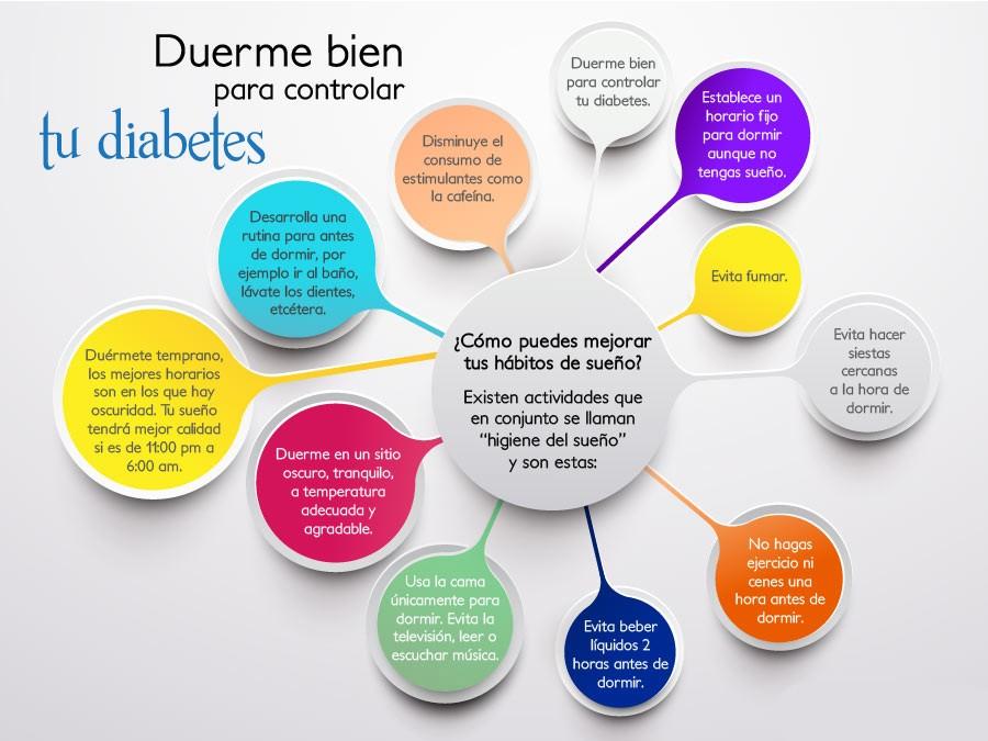 Duerme bien para controlar tu diabetes - Alimentos para controlar la diabetes ...